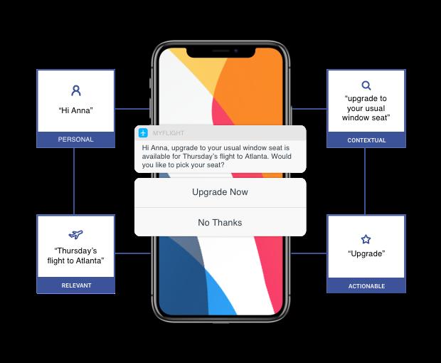 Target, Trigger, and Enrich Notifications Based On User Behavior