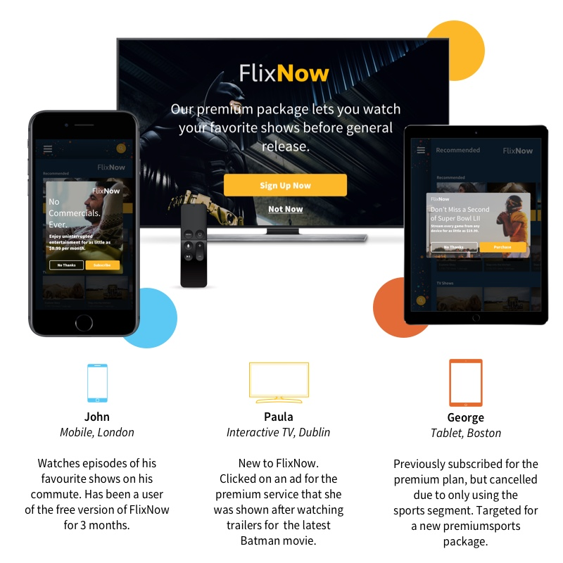Multichannel conversion sign up screens