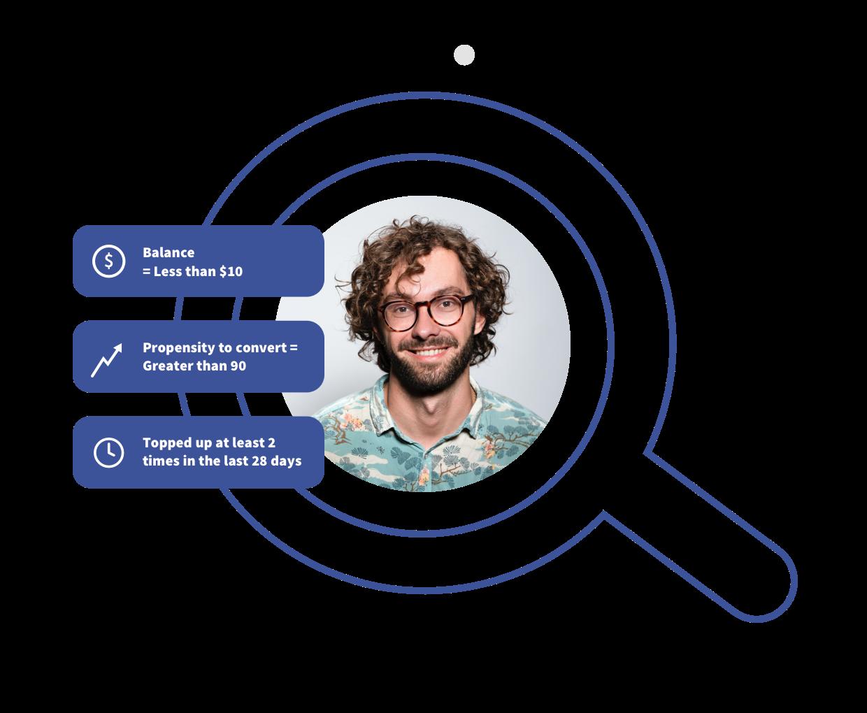 Propensity Scoring Models for Intelligent Messaging