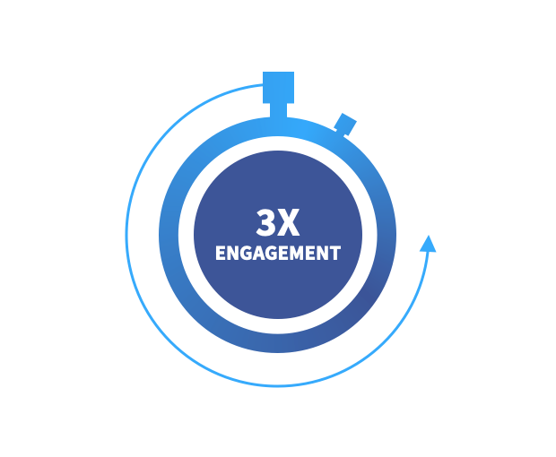 Drive Quick Results from Engagement