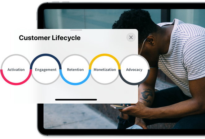 Drive Growth Across the Entire Customer Lifecycle