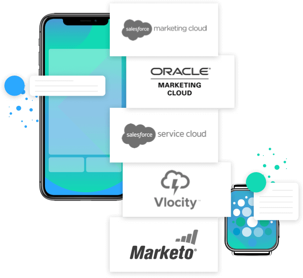 Enterprise-grade platform fully integrated with marketing clouds and leading providers