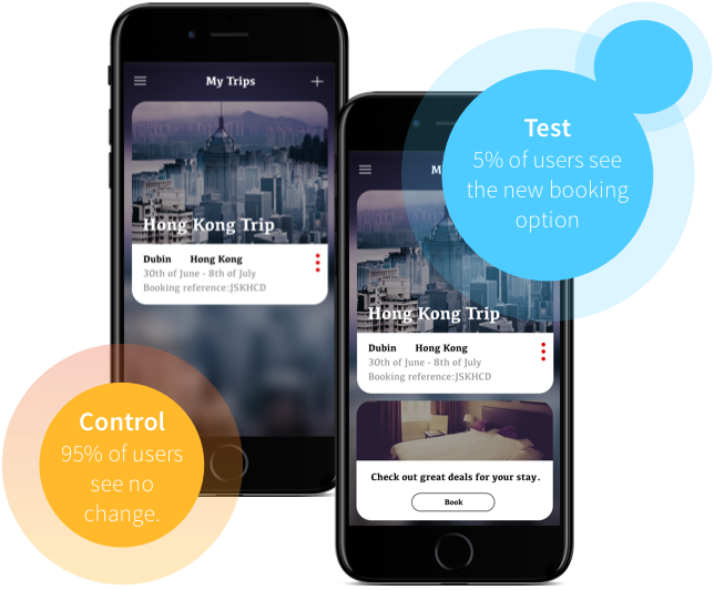 Set up an A/B Test to know the impact of the new product feature