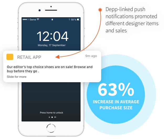 Increase Average Purchase Size And Revenue Per Engagement