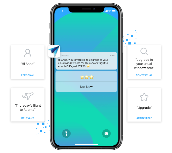 Swrve Get attention with relevant push notifications