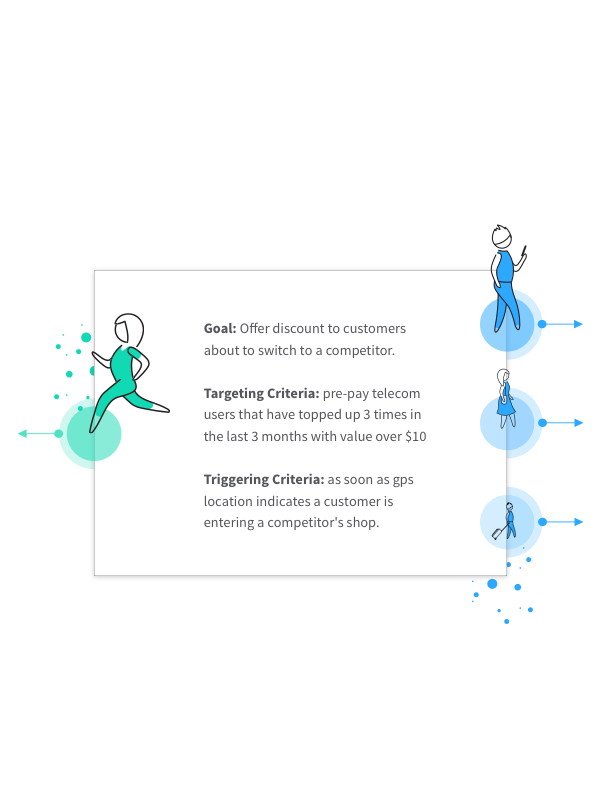 Win more moments with dynamic campaigns and microtargeting